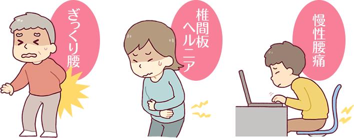 ぎっくり腰、椎間板ヘルニア、慢性腰痛のイラスト